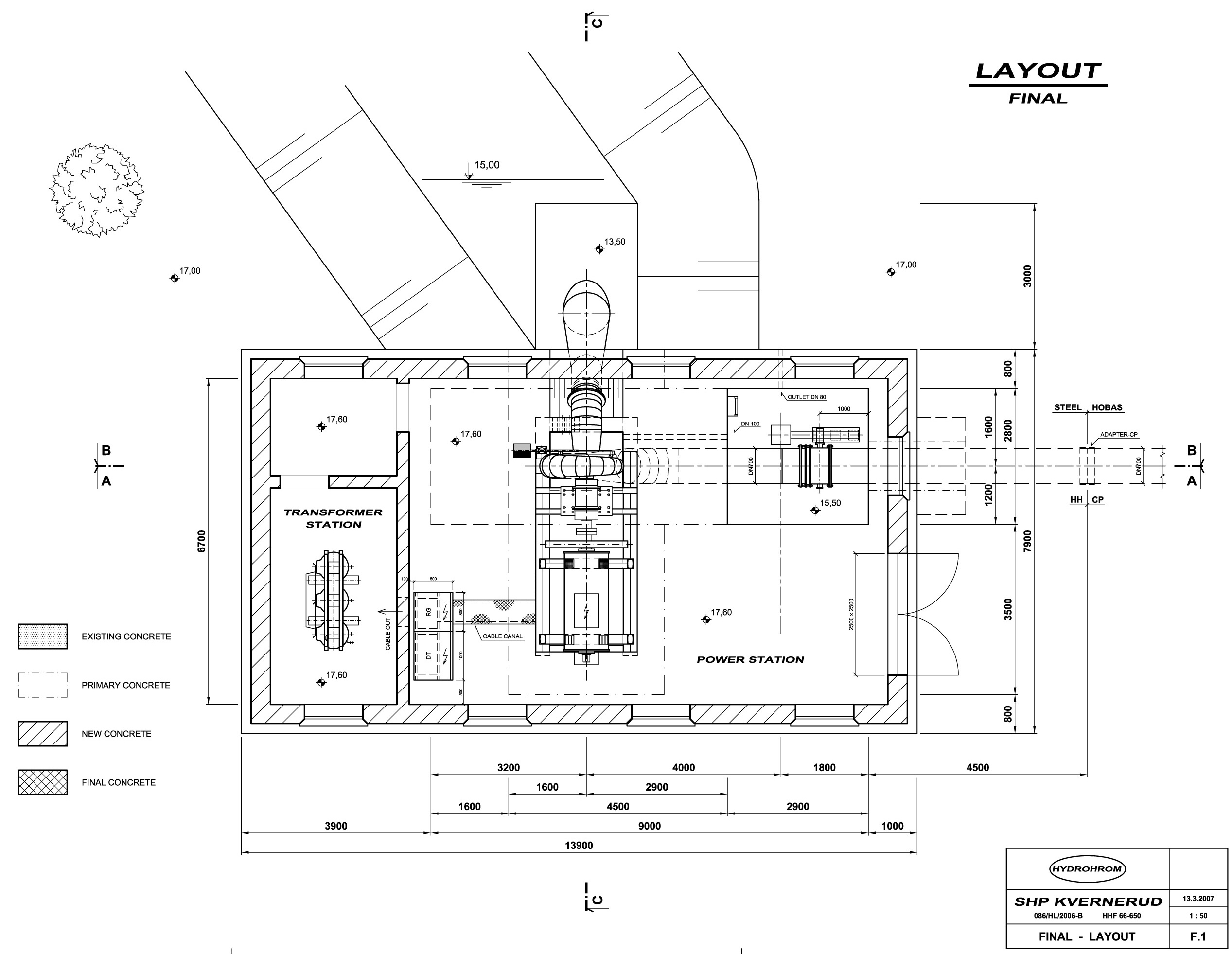 francis turbinen  u2013 hydrohrom s r o